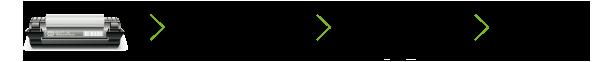 Grafik zur Produktion von Rebuilt Tonern: Rückgabe, Funktionstest, Zerlegung und Reinigung der Tonerkartuschen durch my green Toner